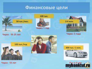 Финансовые-цели