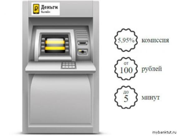 Банкоматы для вывода средств