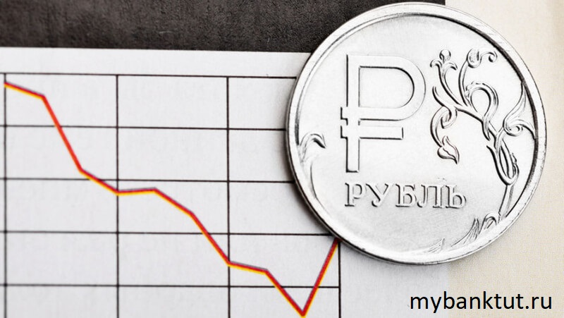 на падении национального рубля